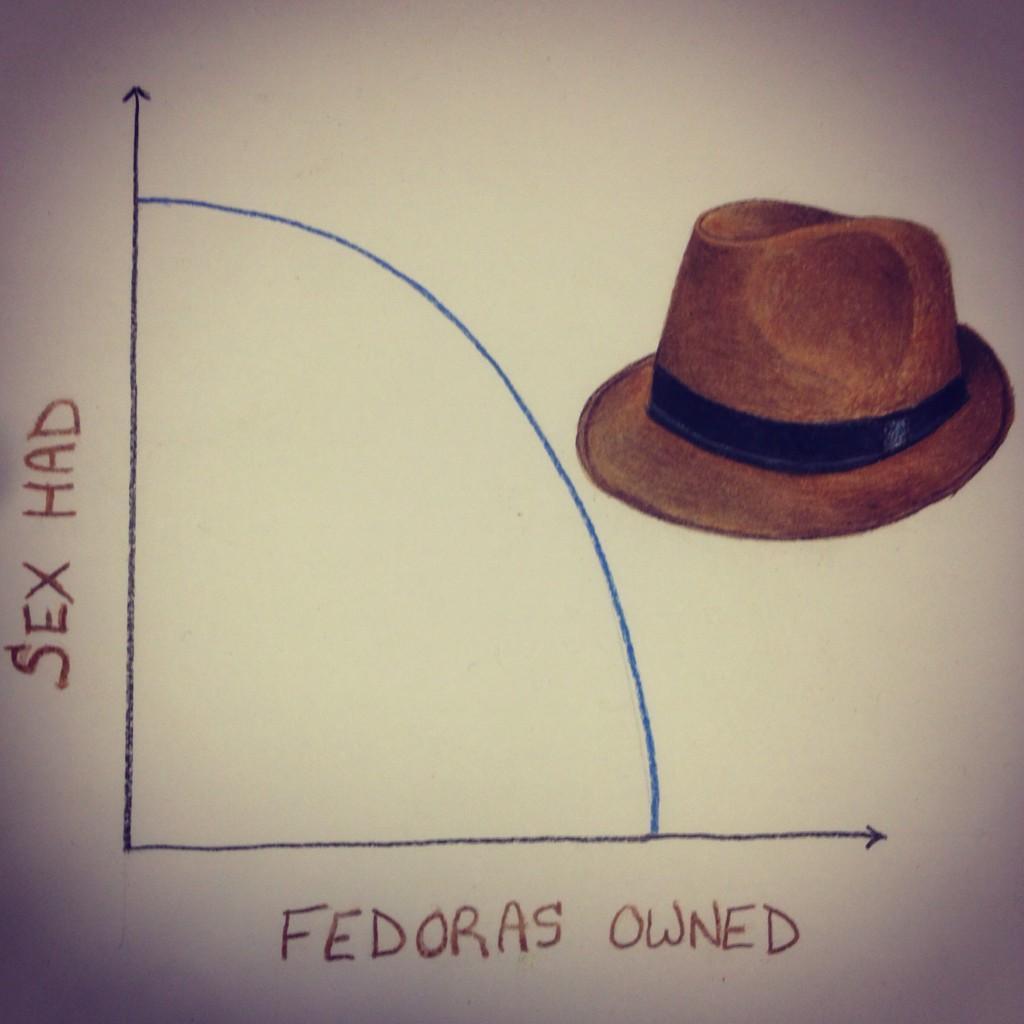 Sex Fedora 86