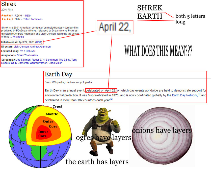 Sir Memes Memedroid: Shrek Is Love Shrek Is Life