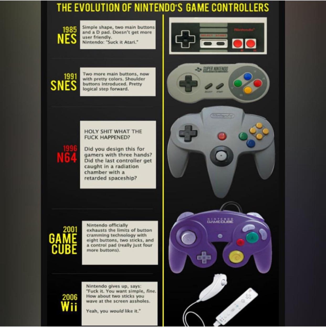 Pic #12 - My new gamecube is amazing X-post from ... |Gamecube Meme
