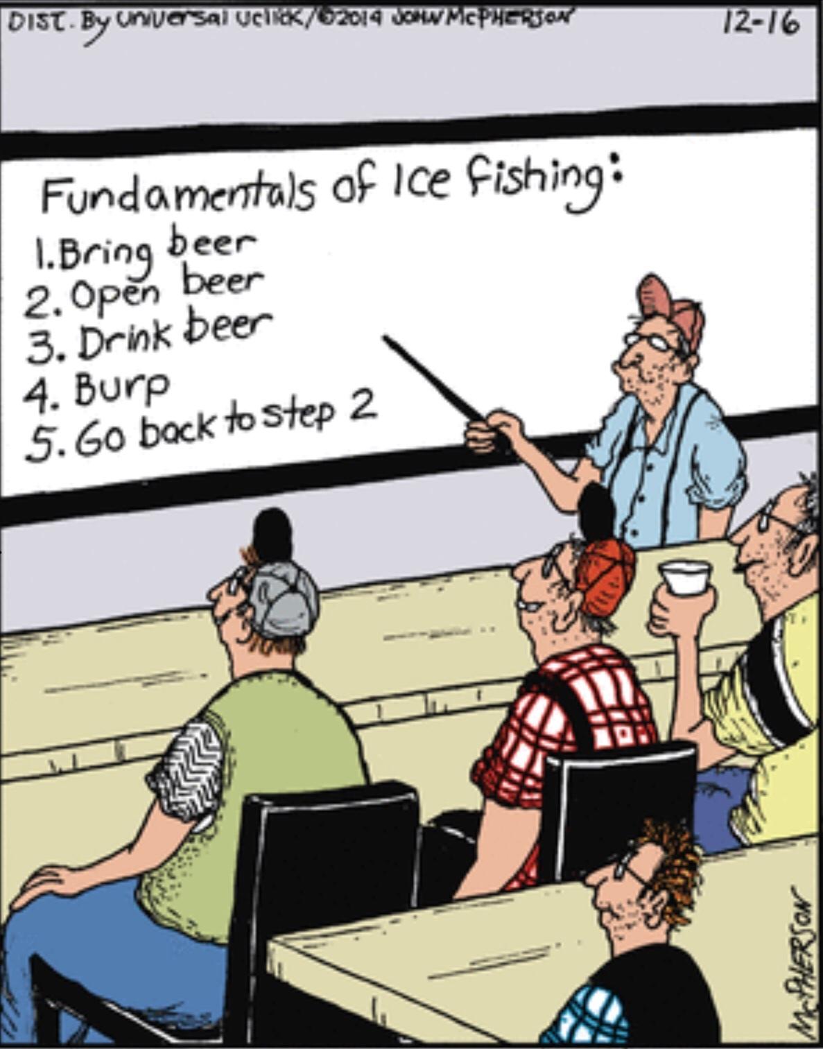 Ice Fishing Meme By Cloudreaper12 Memedroid