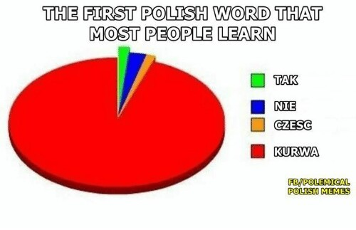 Fuck polish peaple