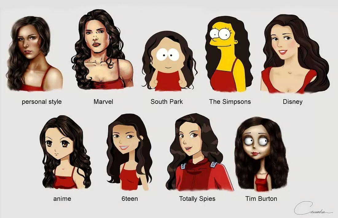 Стили в рисунке персонажей