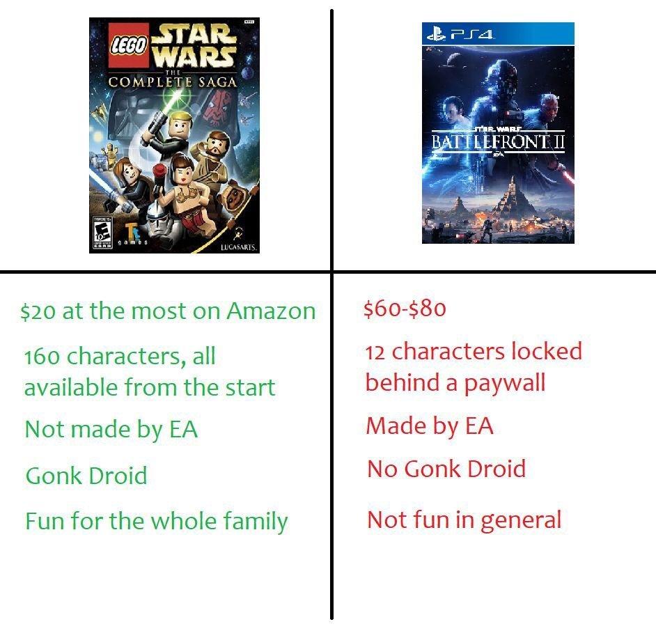 Fuck EA - Meme by Mc_atv :) Memedroid