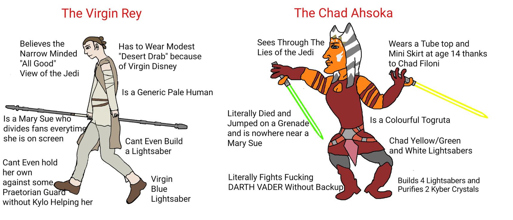 Chad - Meme by Ammar-Memes :) Memedroid