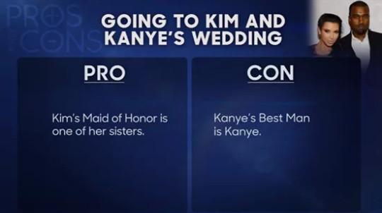 Kanye's best man... - meme