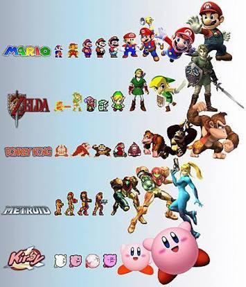 Evolução Nintendo#2 - meme