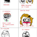 Les differents eleves