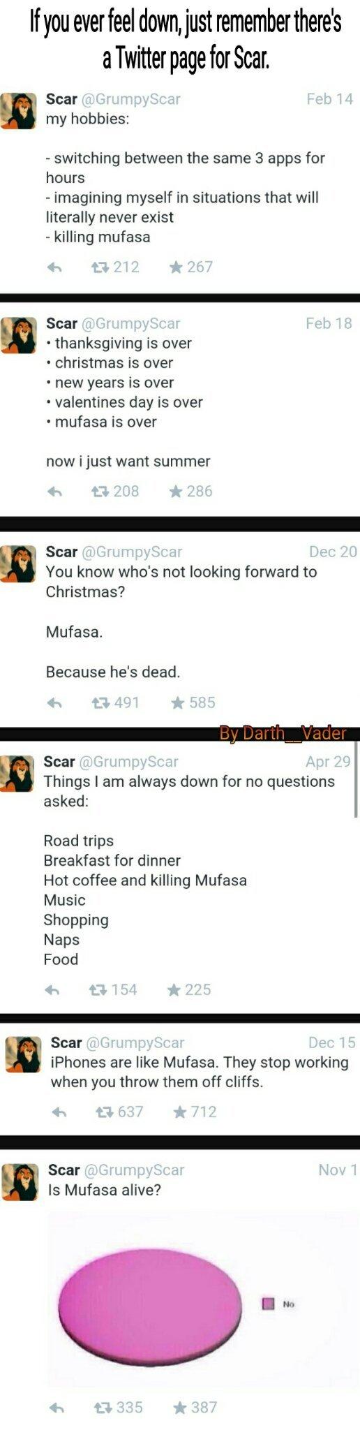 Scar - meme