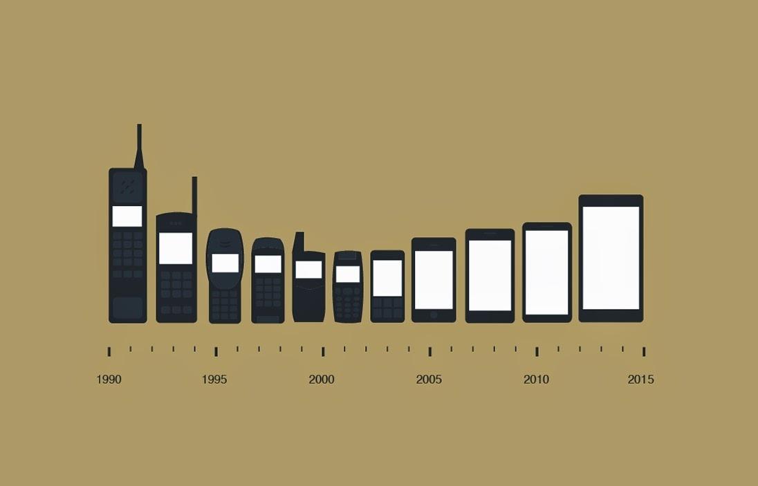 Evolución del telefono - meme