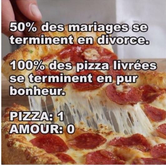 Vive les pizza - meme