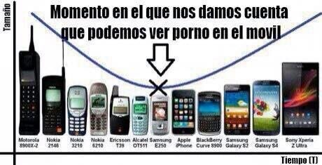 La evolución de los móviles - meme