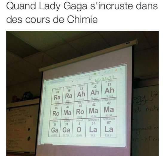 Lady gaga - meme