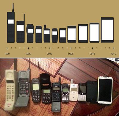 Teléfonos y sus evolución es estos años - meme