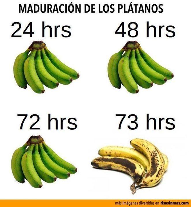 Bananas troll - meme