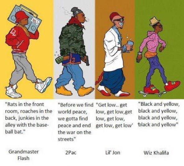 The distance of rap - meme