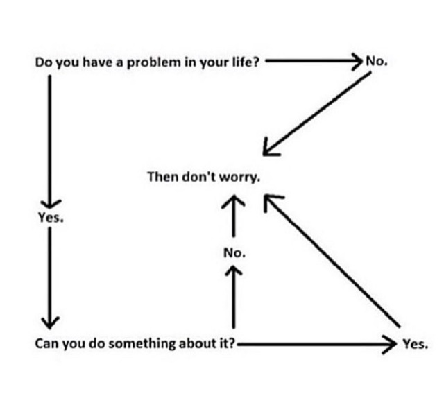 do you have a problem in life? - meme