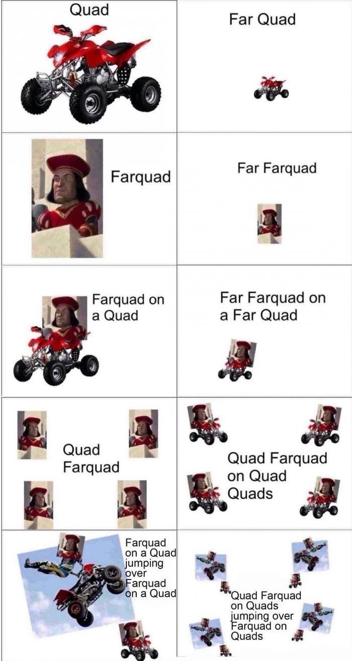 lord farquad - meme