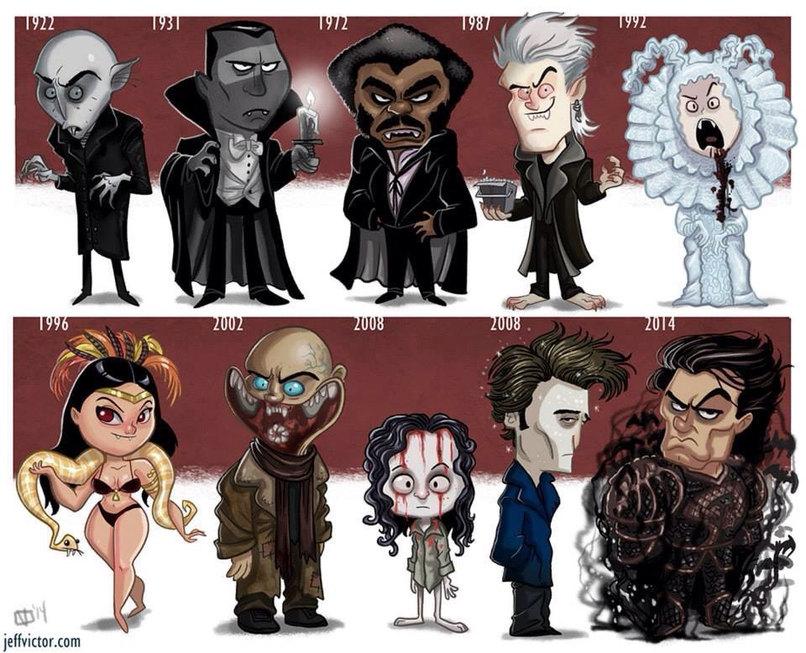 Evolución de los Vampiros - meme