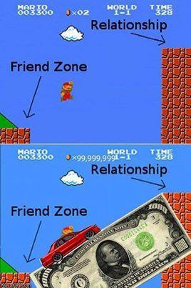 Fucking friendzone - meme