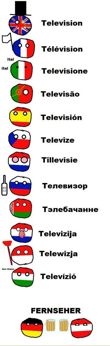 Televisão. - meme