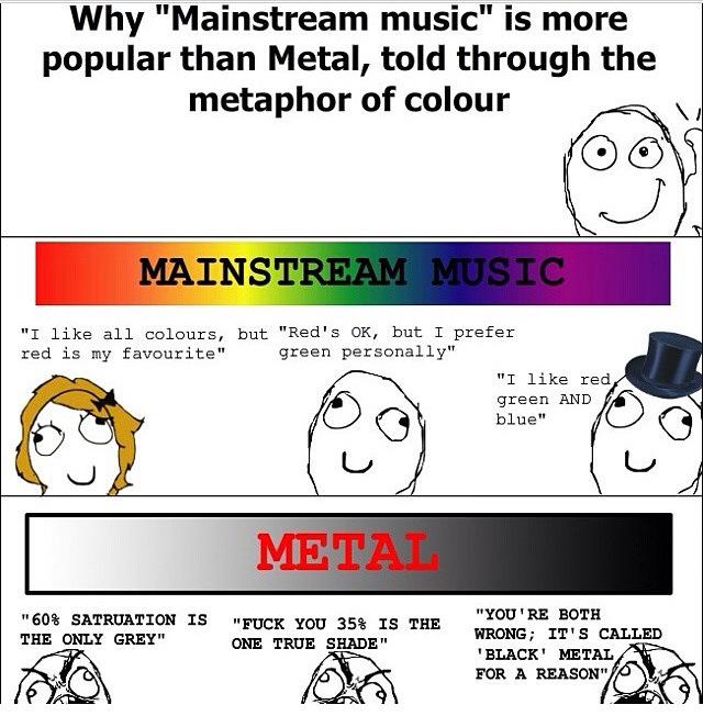 Title asks what's your favorit band? Mine Sabaton. - meme