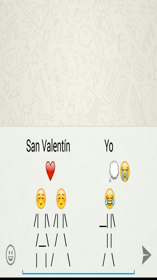 San Valentín, admitelo tú también te sientes así - meme