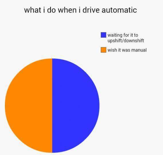 My AE86 is automatic :'( - meme