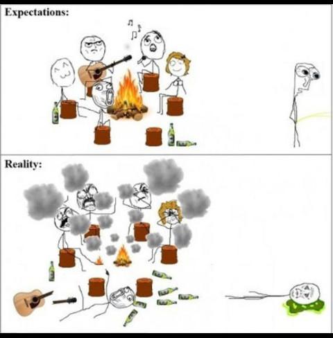 Lol Always .. - meme