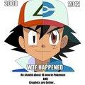 What happened to Pokemon