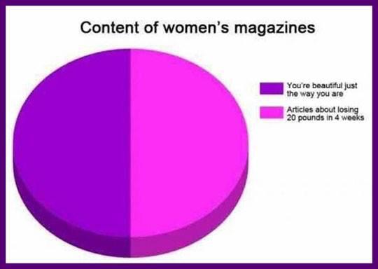 Poor women - meme