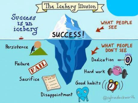 ....  Success? - meme