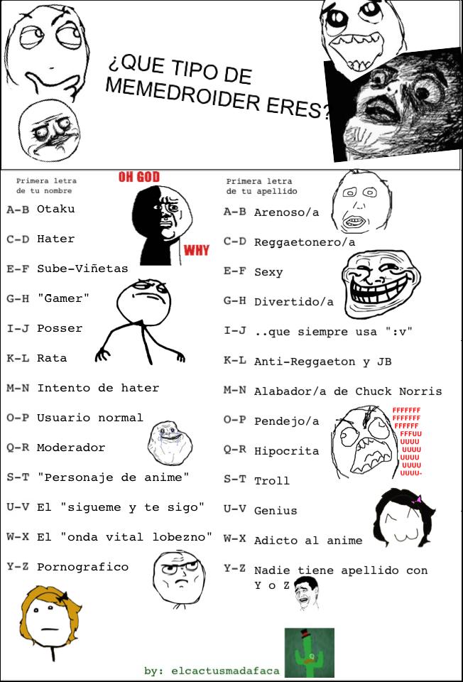¿Qué tipo de Memedroider eres?