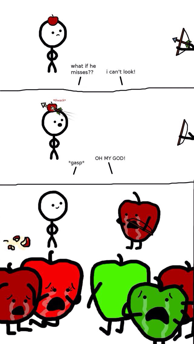 Apple shoot - meme