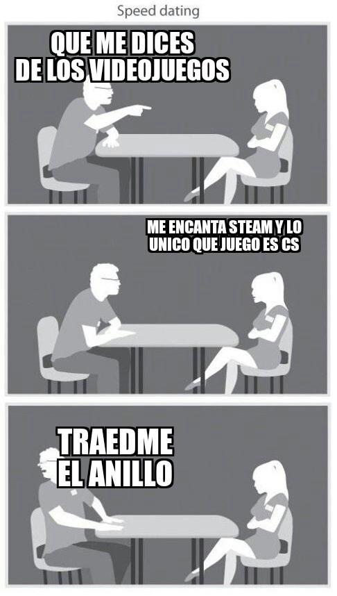 Preguntas para organizar un Speed Dating en la clase de español.