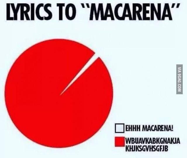 """Letra de """"Macarena"""" - meme"""
