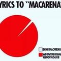 """Letra de """"Macarena"""""""