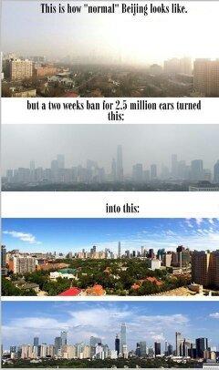 Beijing - meme
