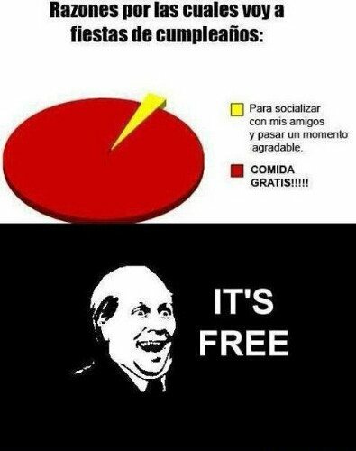 its free - meme