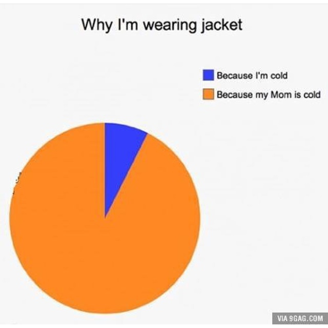 jackets - meme