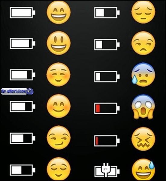a bateria segundo os emoticons. - meme
