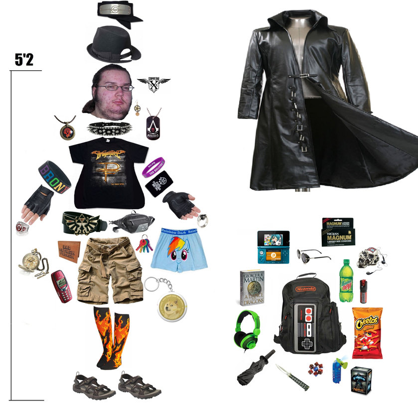 NeckBeard load out - meme