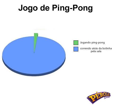 O pior é quando a mesa fica em um local aberto, daí em vez de jogar ping-pong eu pratico 100m rasos - meme