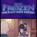 Favorite Disney movie?