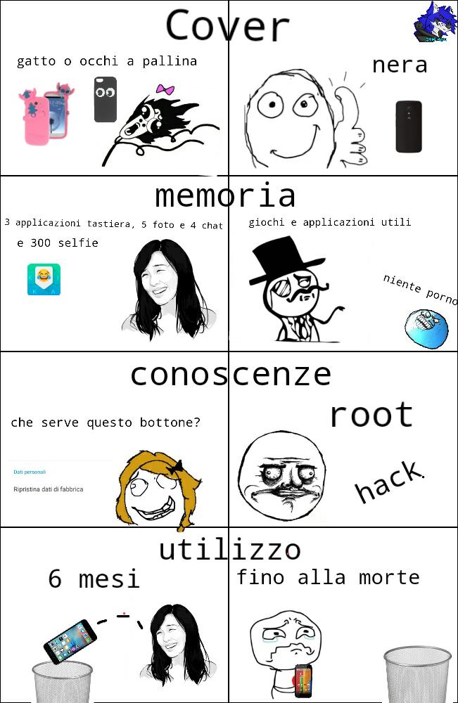 Cito CrocheteRevolution - meme