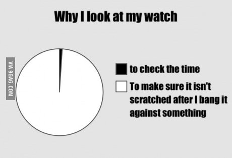 when i look at the watch - meme