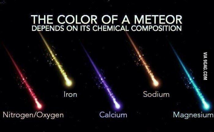 Couleur de comète - meme