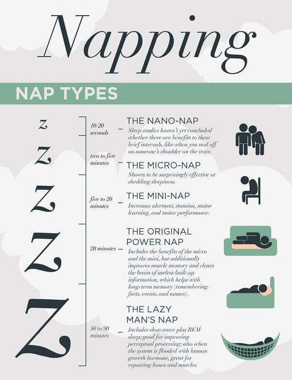 Guide to naptimes - meme