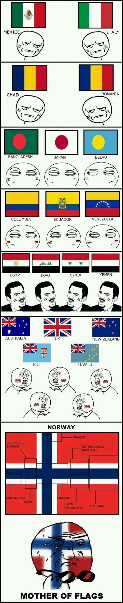 Banderas - meme