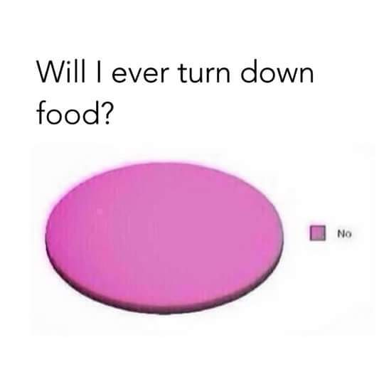Never turn down food - meme