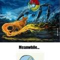 Chrome absorve a memória RAM
